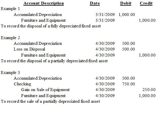 Depreciation | Nonprofit Accounting Basics