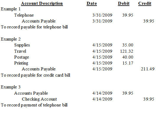 Accounts Payable Nonprofit Accounting Basics - Invoice journal entry example