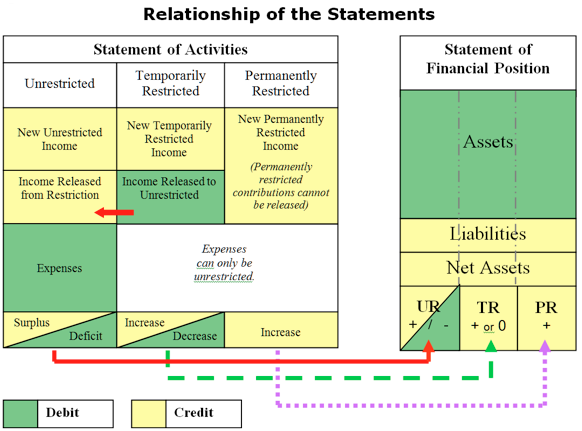what type of capital structure should This implies that if the relationship were linear, the optimal capital structure would  be 100% debt in practice, vl flattens out because the value.