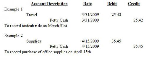 Petty Cash Journal Entry